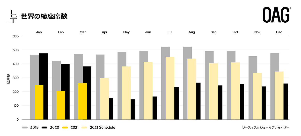 12 Apr Bar Chart (with text)