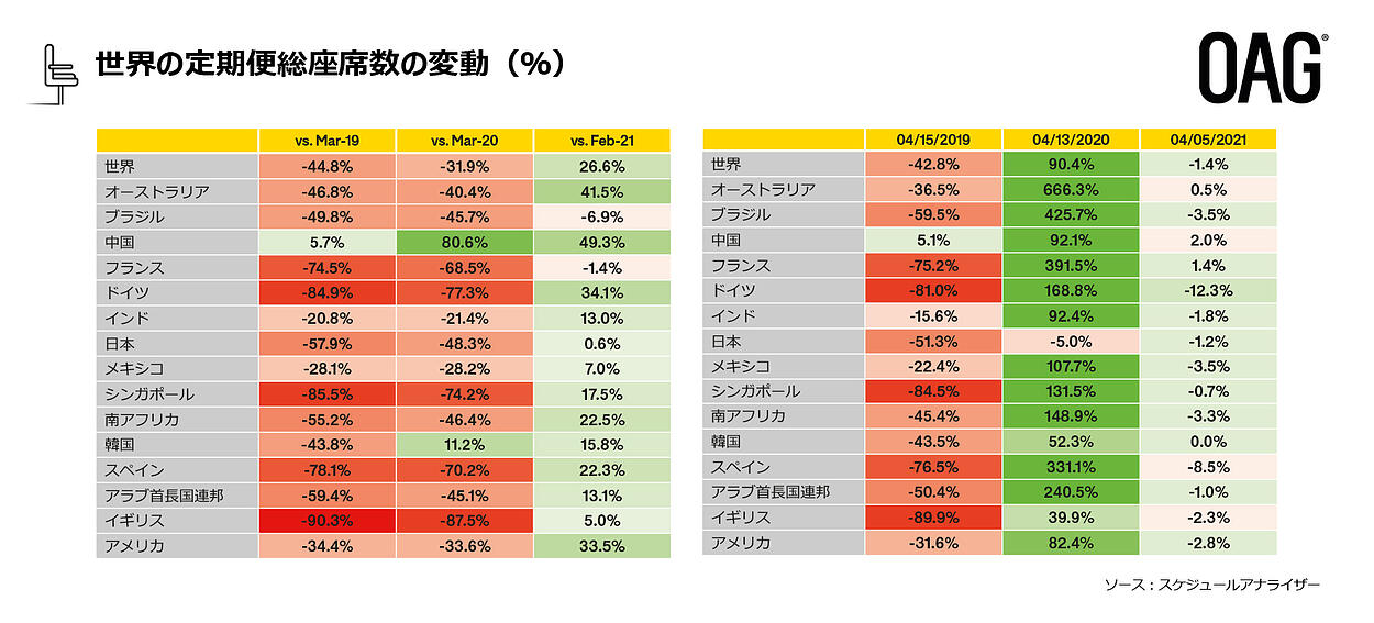 12 Apr Table (with text)