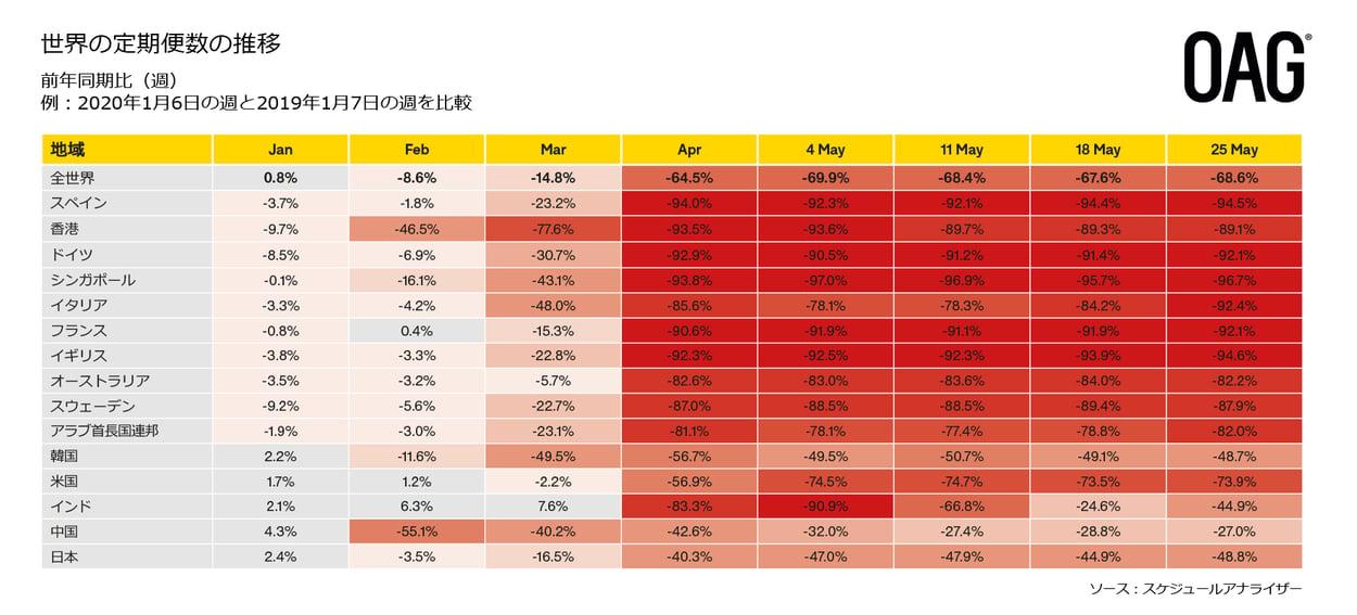 25 May Global Table JPN