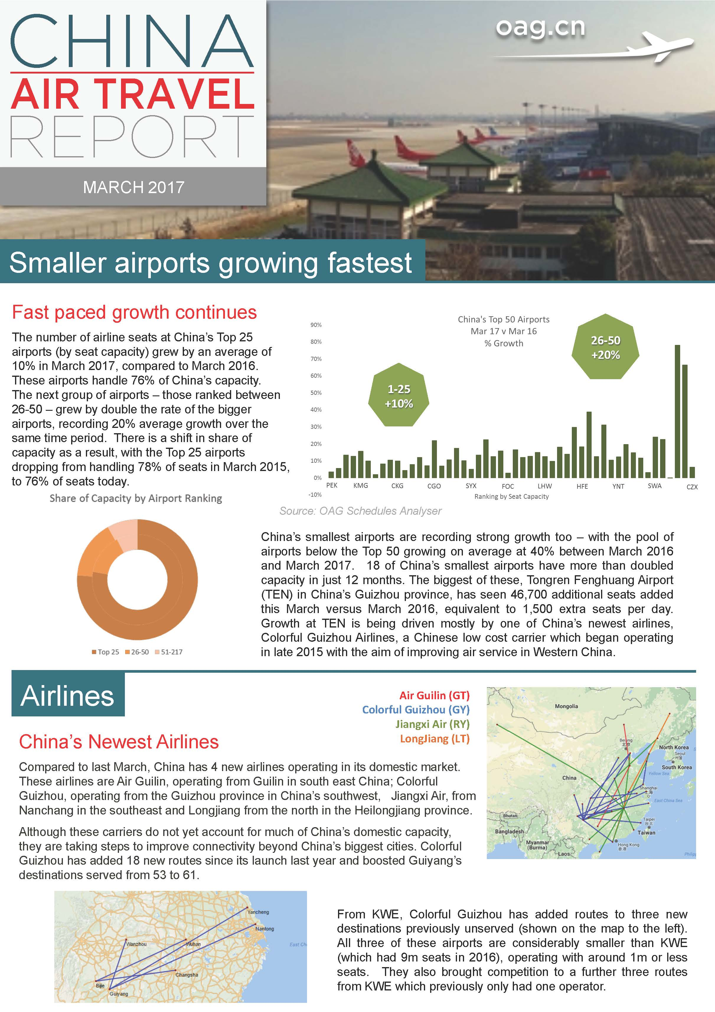 China Air Travel Report - March 2017