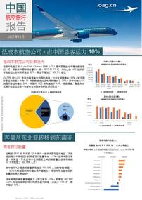 China Air Travel Report - Nov 2017