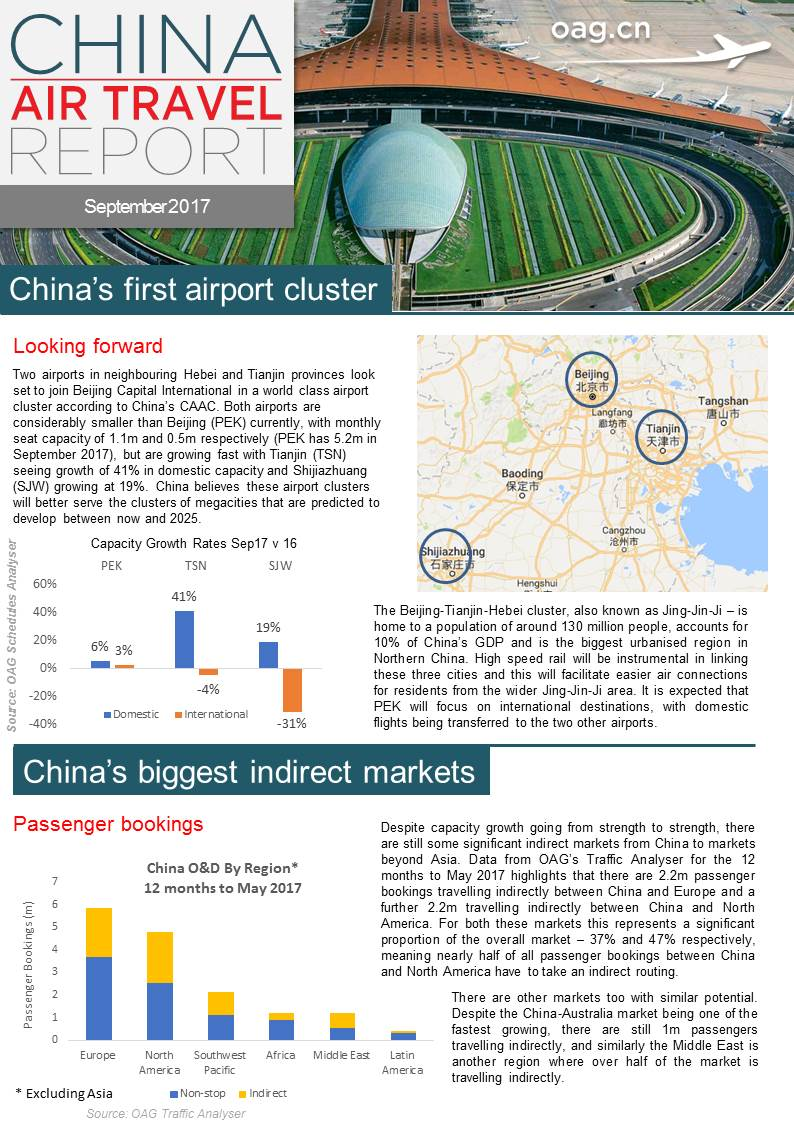 China_ATR_Sep17.jpg