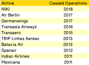 airline-ceased-operations
