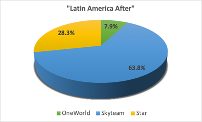 latam-attractions-lat-after