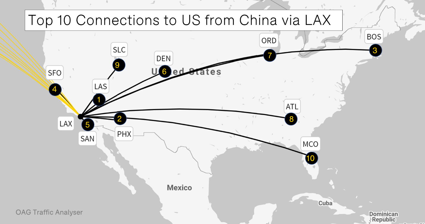 top-10-connections-tous-from-china-via-lax