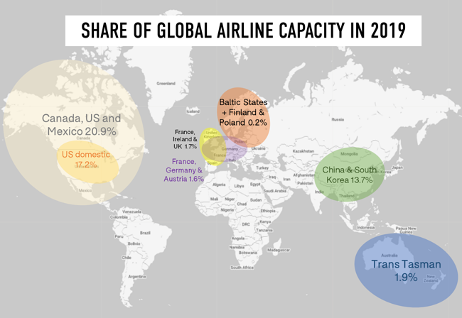 share-of-global-airline-capacity-2019