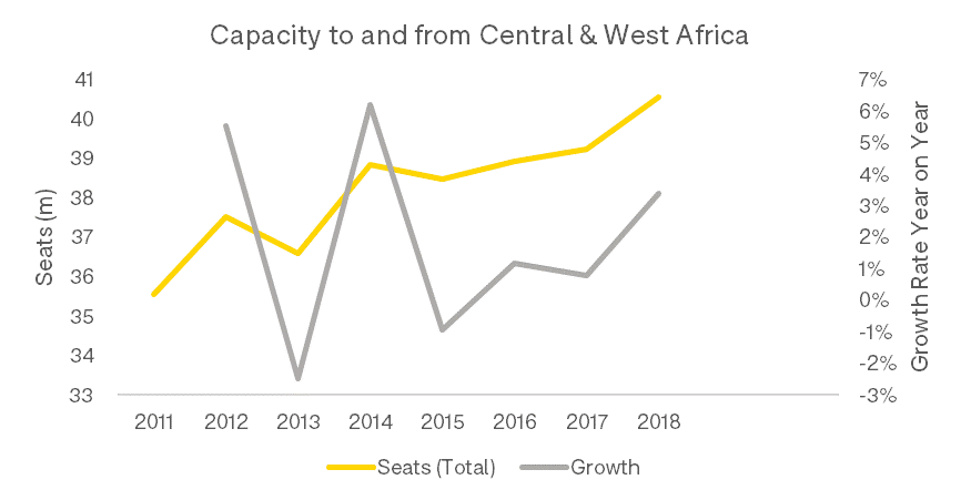 crisis-to-and-from-central-and-west-africa