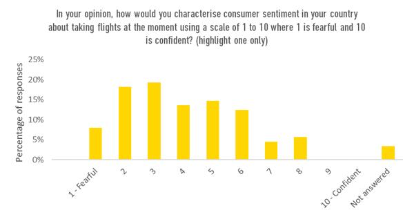 characterise-consumer-sentiment