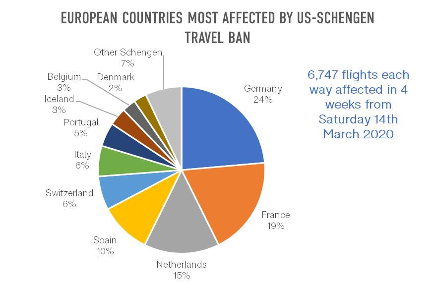 european-countries-most-affected-by-us-schengen-travel-ban