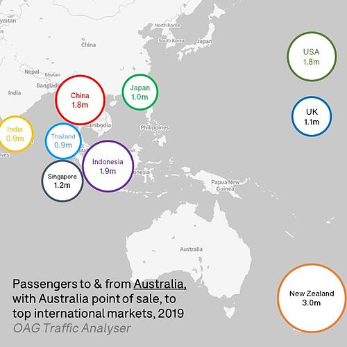 Passengers_Australia_2019
