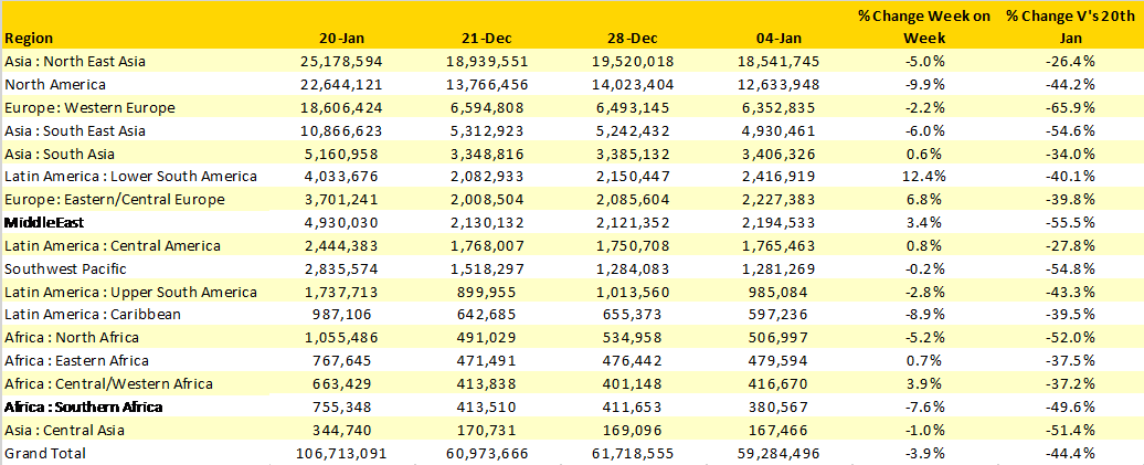 Table-1-Schedule-Airline-Capacity-by-Region
