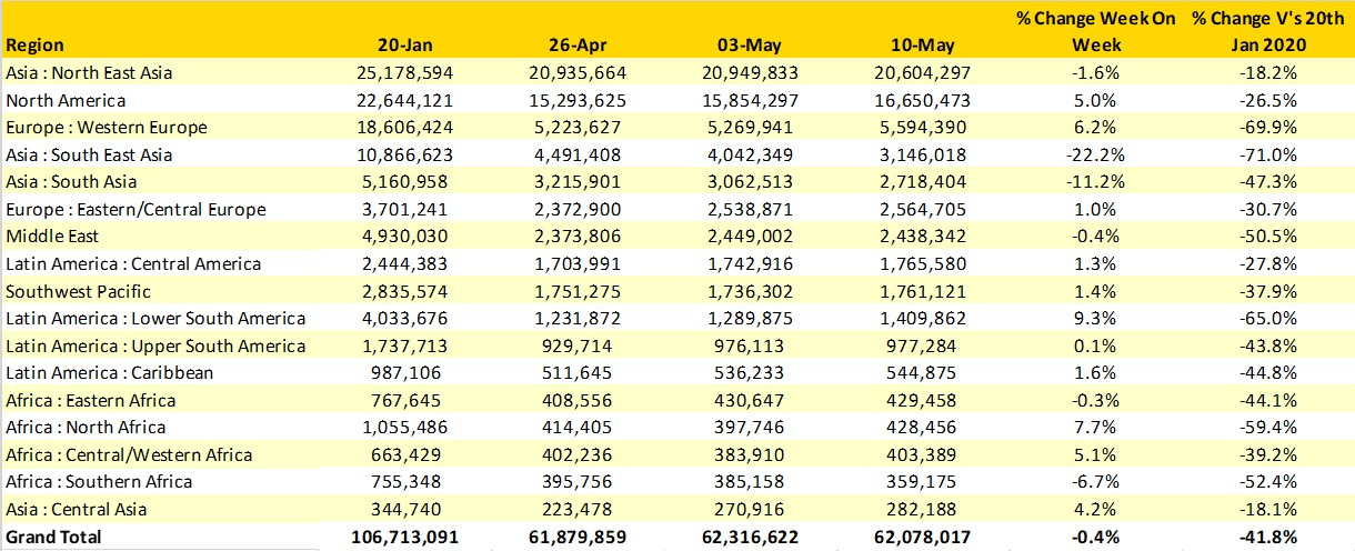 Table1_Scheduled_Airline_Capacity
