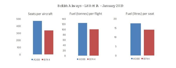 British_Airways_LHR