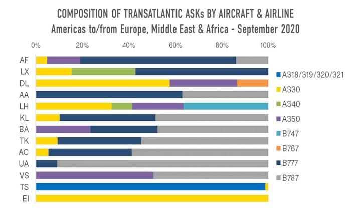 Transatlantic_ASKs