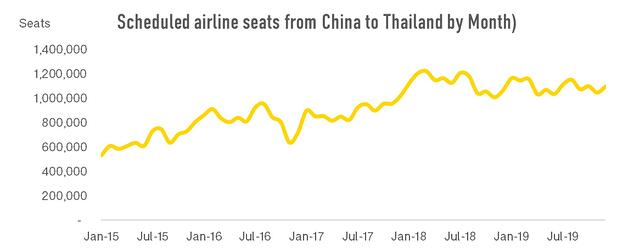OAG_Scheduled_Airline_Seats