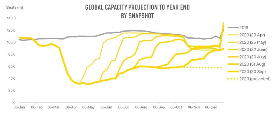 Global_Capacity_Snapshot