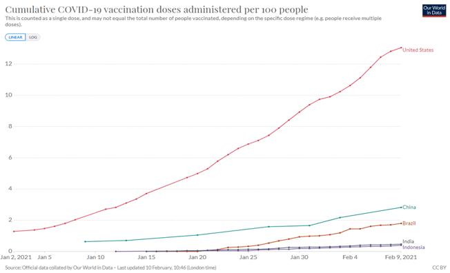 Covid-19 Vaccination-1