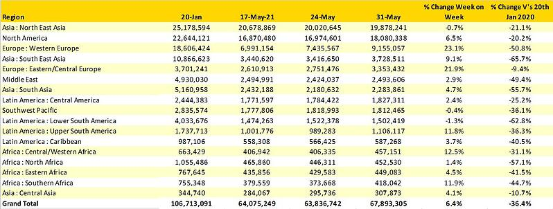 Table1_ScheduledAirlineCapacity