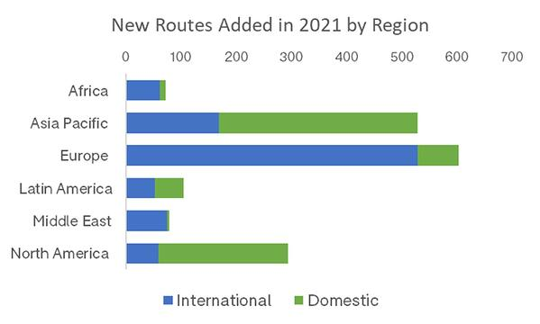 New_Routes_Region_OAG