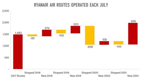 Ryanair_Air_Routes_OAG