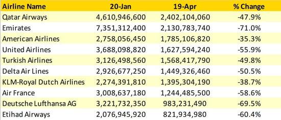 Table4_Top_International_ASKs