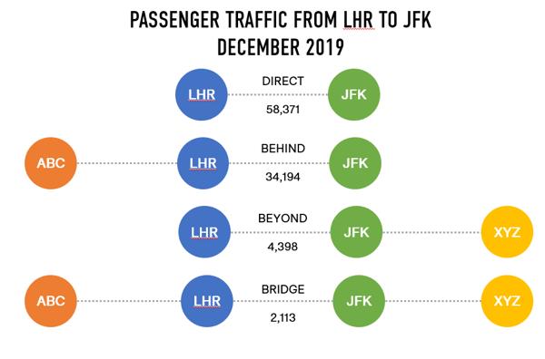 passenger-traffic-from-lhr-to-jfk-dec-19