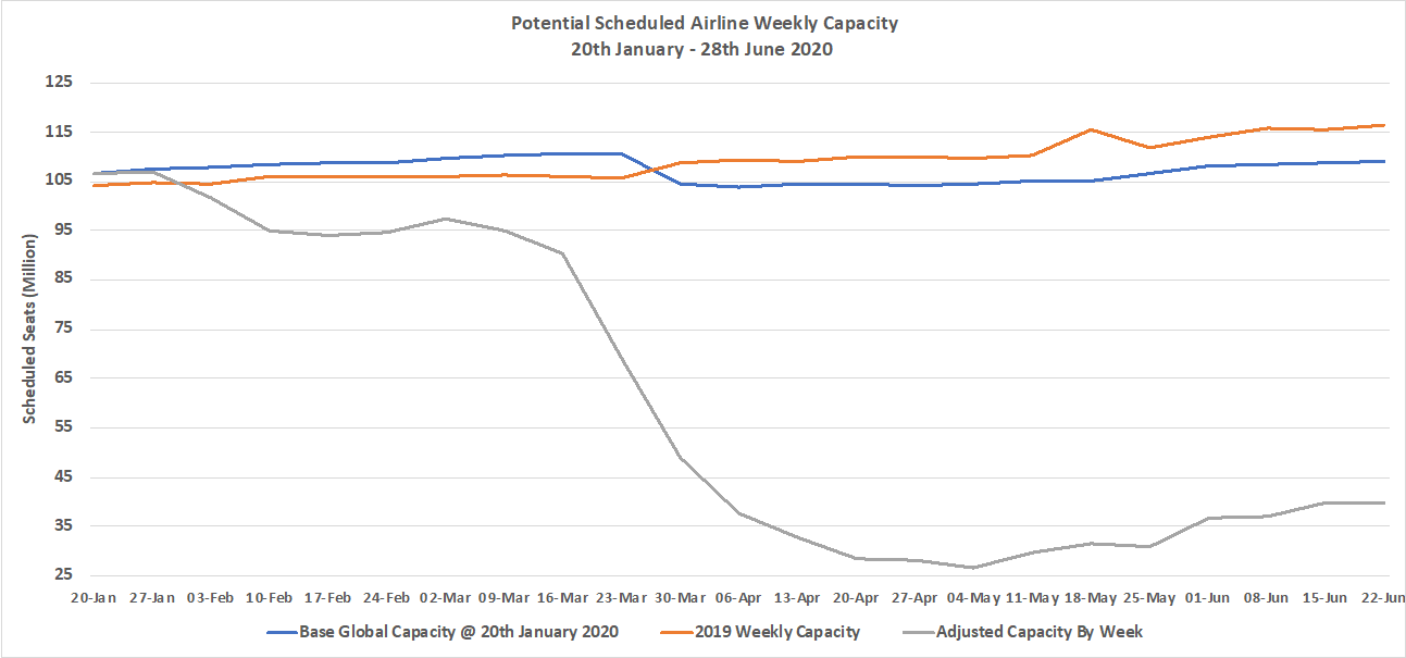 Chart-1-Scheduled-Airline-Capacity