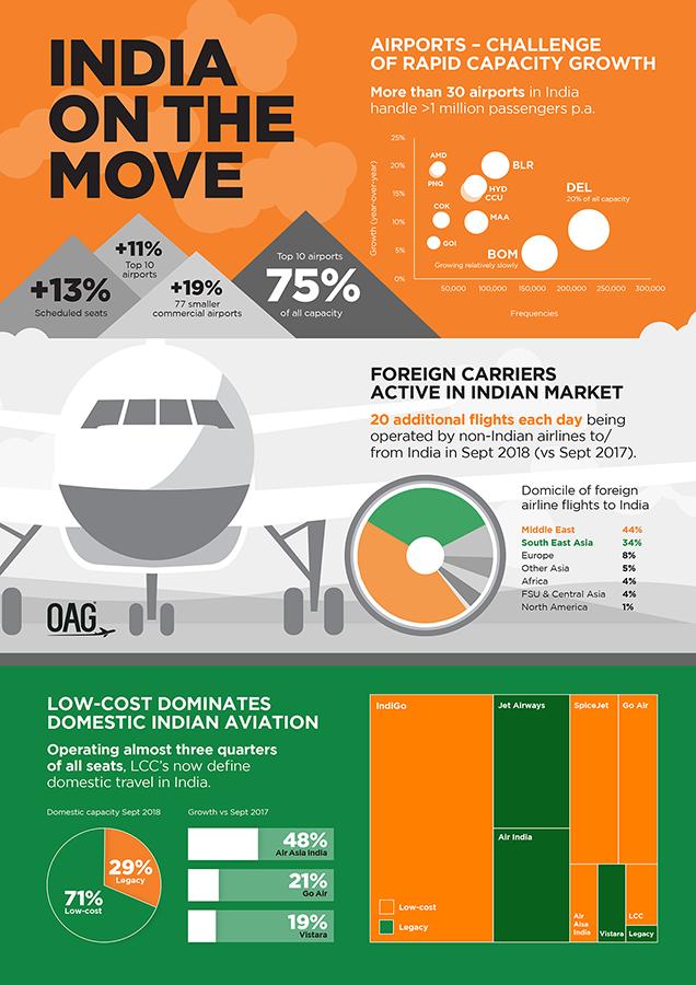 A4 infographic v1.4