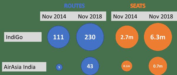 Routes_Seats
