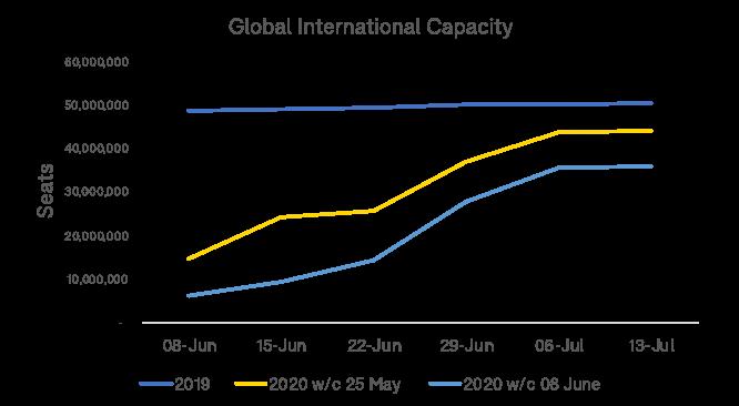 Global-International-Capacity