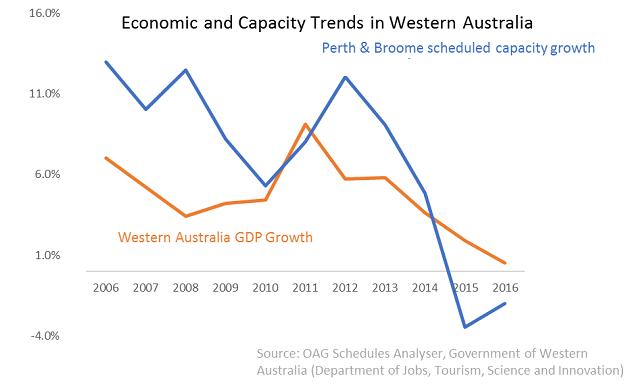 western australia blog.png