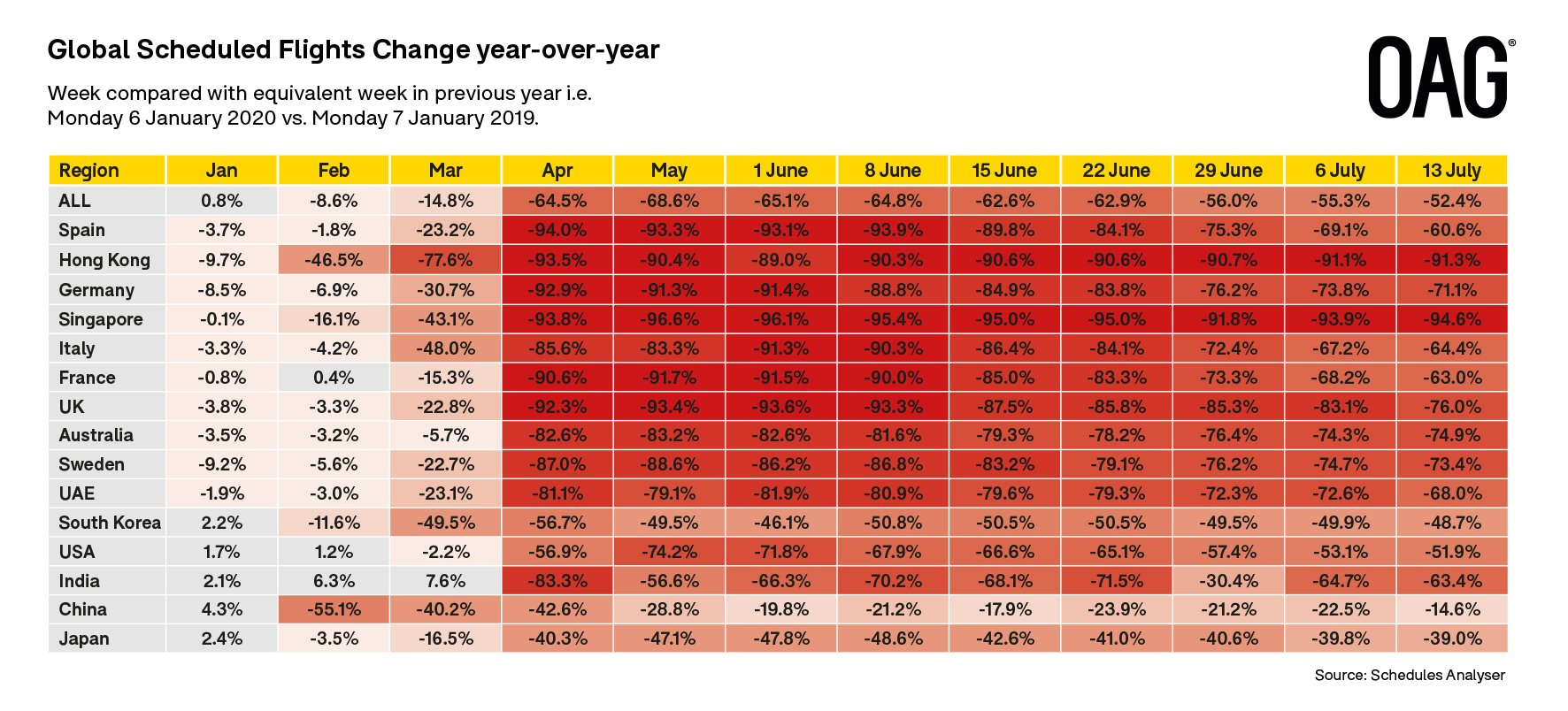 13-July-scheduled-flights-covid-19-%20Gl