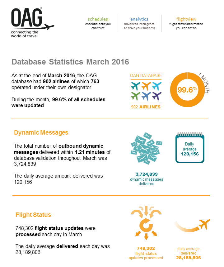 March_2016_Inforgraphic-557493-edited.png