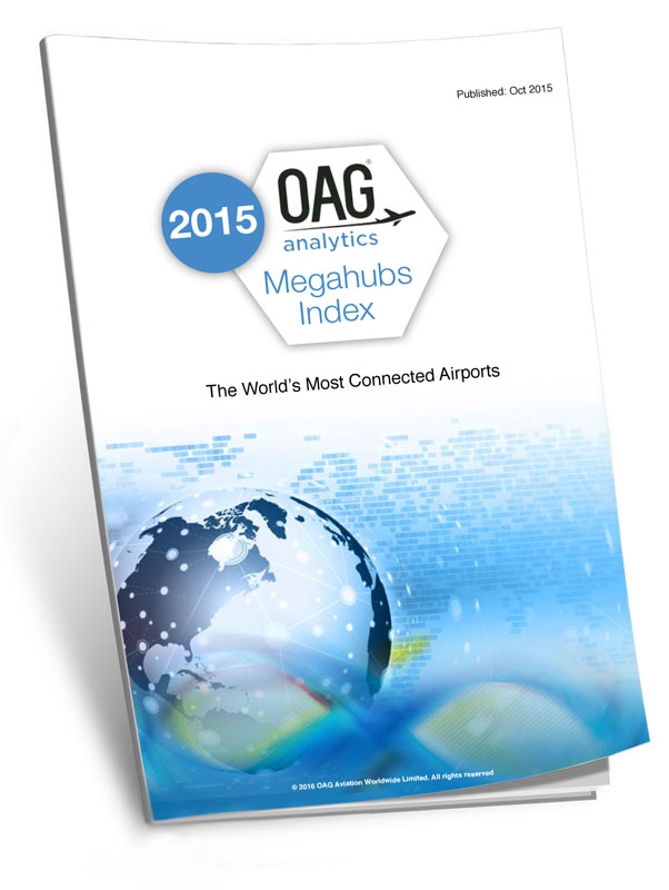Megahubs Index 2015