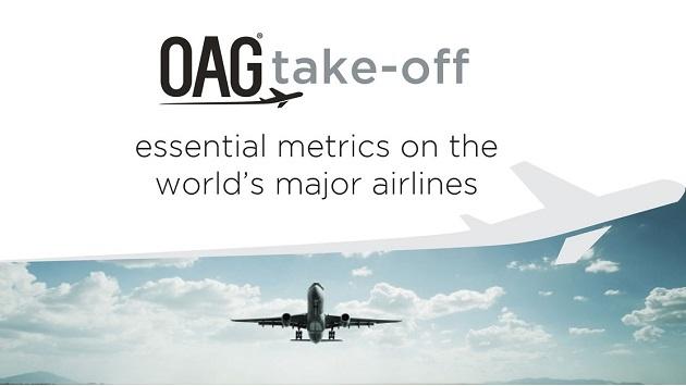 Global-Take-off-630x355-Blog.jpg
