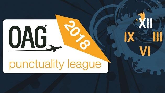Punctuality League 2018 JP