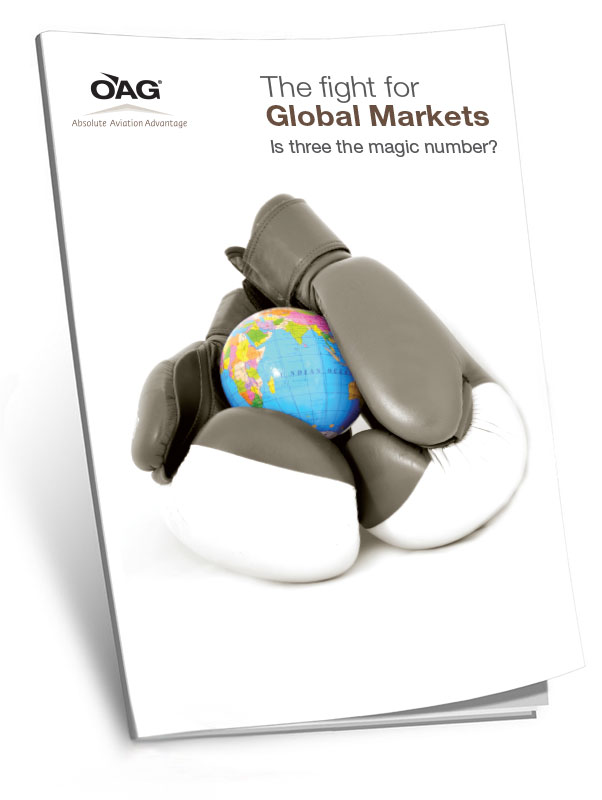 Fight for Global Markets