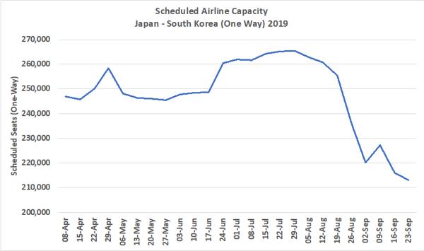 Graph 1 - JP Blog