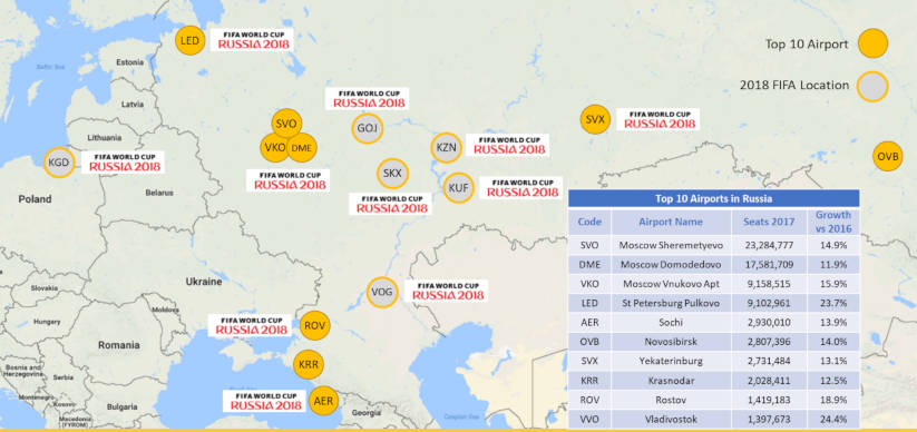 oag-russia-infographic