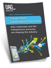 Travel Tech Landscape