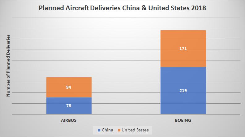 china trumps us blog chart one
