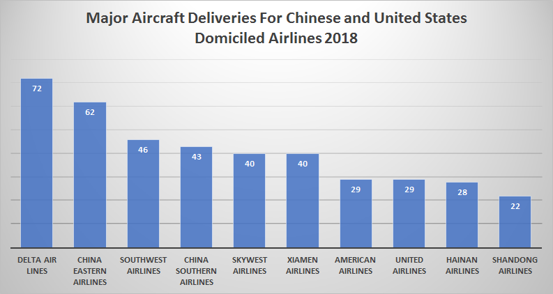 china trumps us blog chart two