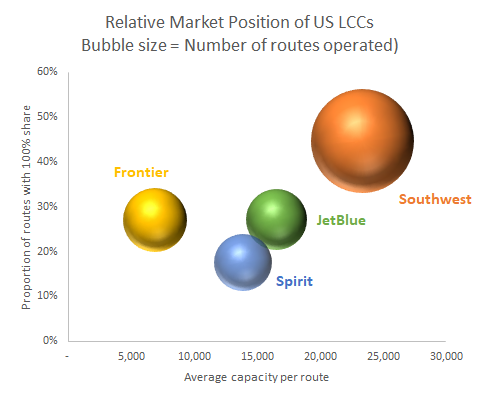relative-market-position