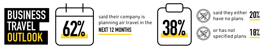 US_Traveler_Survey_Business