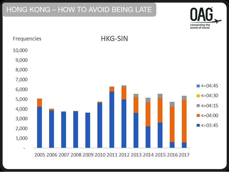 HKG 5.png