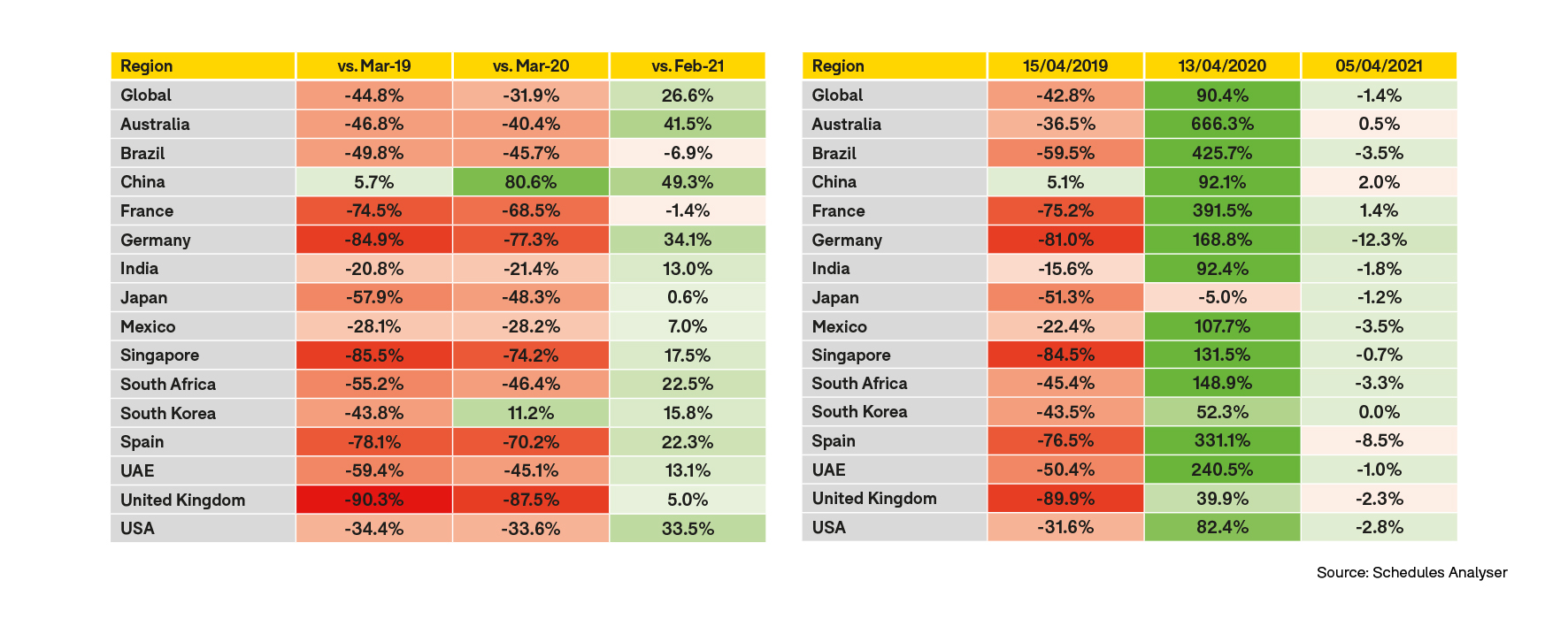 12-Apr-Global-Scheduled-Seats-Percentage-Change-Table