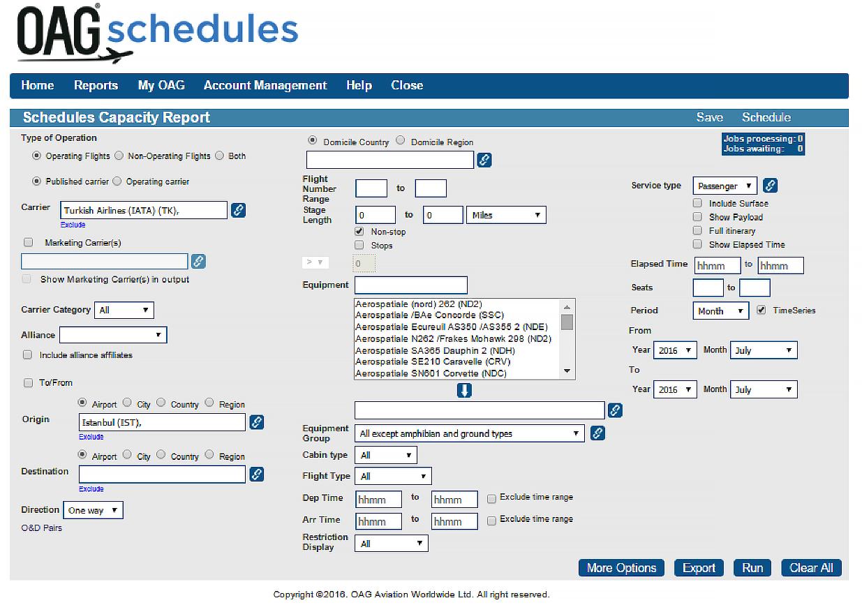 Schedules Analyser Capacity Report
