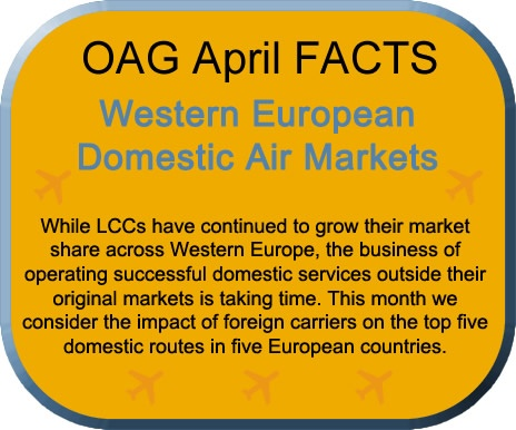 OAG April FACTS
