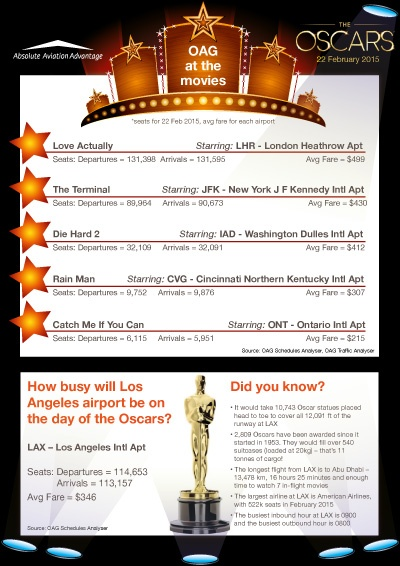OAG at the movies Oscars