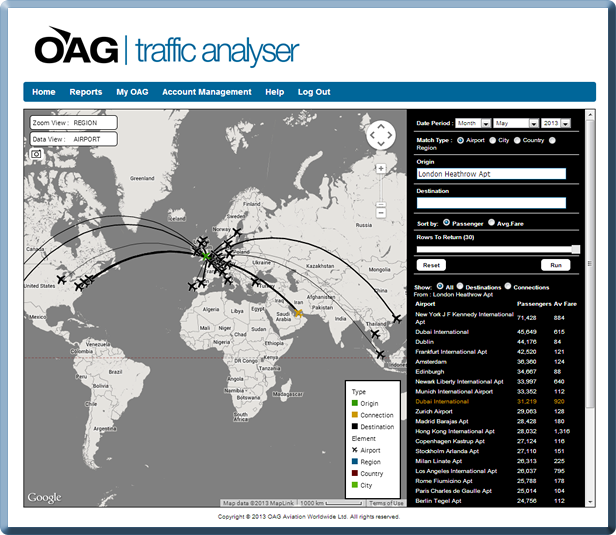 Traffic Analyser is live!